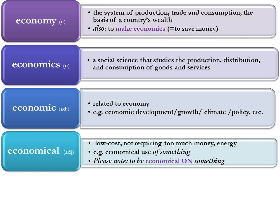 Financial Terms and Definitions - The Economic Times
