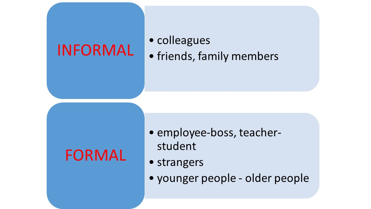 Formal vs informal situations a quick note now i know eu english formal informal kristyandbryce Choice Image