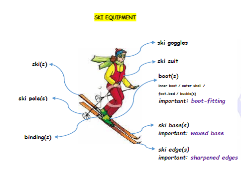 SkiingVocab1