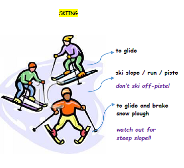 SkiingVocab2